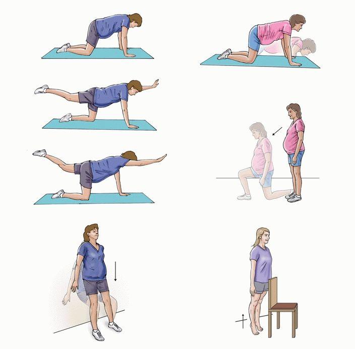 Гимнастика для беременных от отеков 2 триместр 55