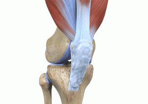 Бурсит сустава ноги