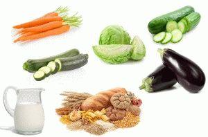 Антипуриновая диета при подагре