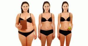 Стабилизация веса в норме