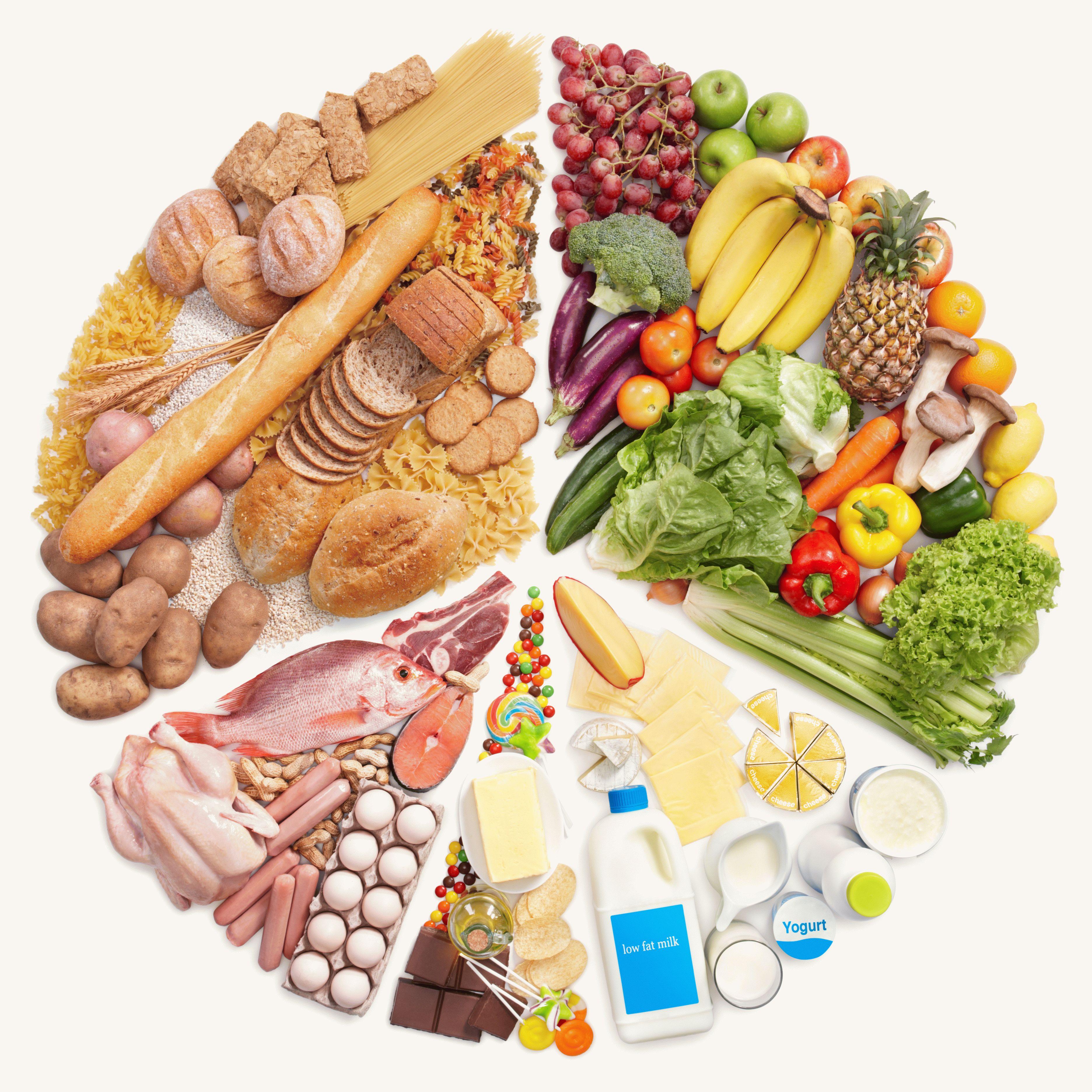 Здоровое Питание Сбалансированная Диета. Здоровое питание + меню для похудения