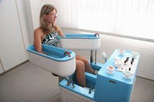Лечение током через ванночку