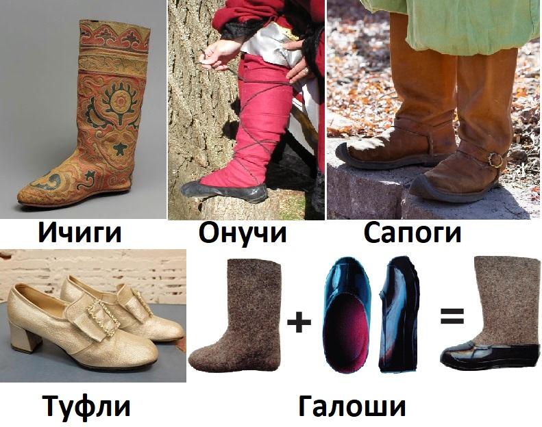 Модная обувь на Руси и в России